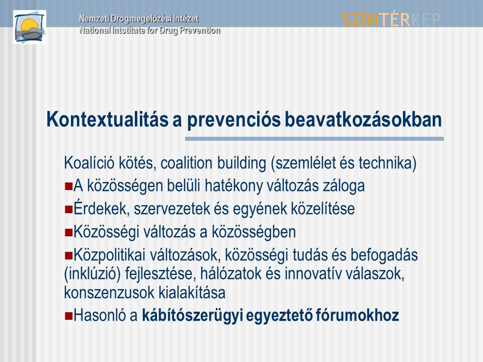 Kontextualitás a prevenciós beavatkozásokban Koalíció kötés, coalition building (szemlélet és technika) A közösségen belüli hatékony változás záloga É