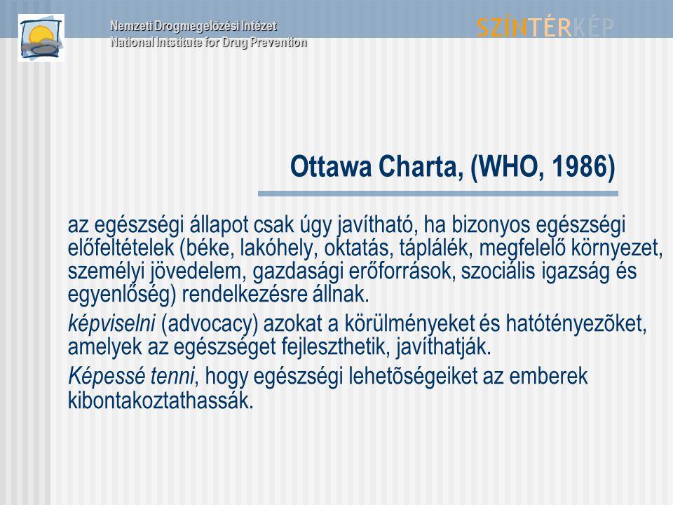 Ottawa Charta, (WHO, 1986) az egészségi állapot csak úgy javítható, ha bizonyos egészségi előfeltételek (béke, lakóhely, oktatás, táplálék, megfelelő környezet, személyi jövedelem, gazdasági erőforrások, szociális igazság és egyenlőség) rendelkezésre állnak.
