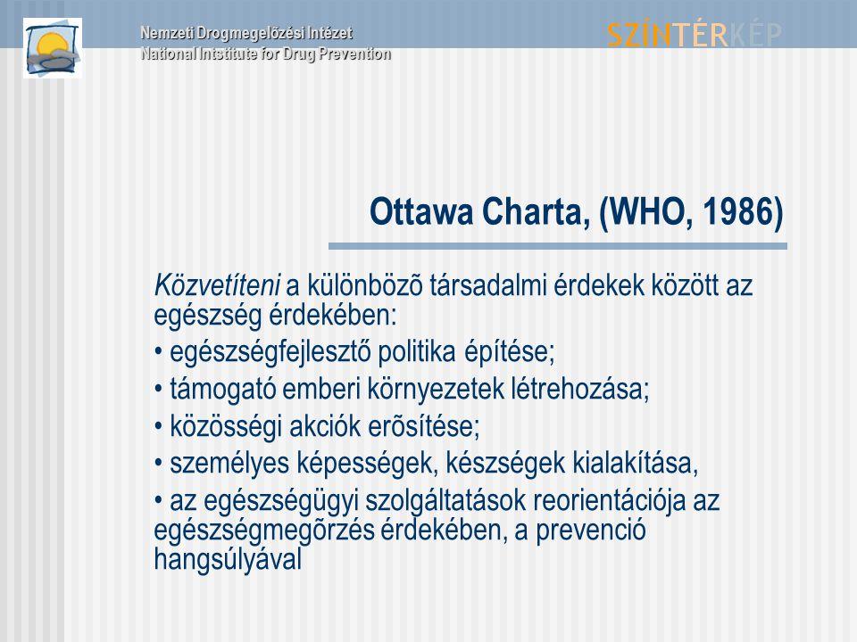 Ottawa Charta, (WHO, 1986) Közvetíteni a különbözõ társadalmi érdekek között az egészség érdekében: egészségfejlesztő politika építése; támogató emberi környezetek létrehozása; közösségi akciók erõsítése; személyes képességek, készségek kialakítása, az egészségügyi szolgáltatások reorientációja az egészségmegõrzés érdekében, a prevenció hangsúlyával Nemzeti Drogmegelőzési Intézet National Intstitute for Drug Prevention