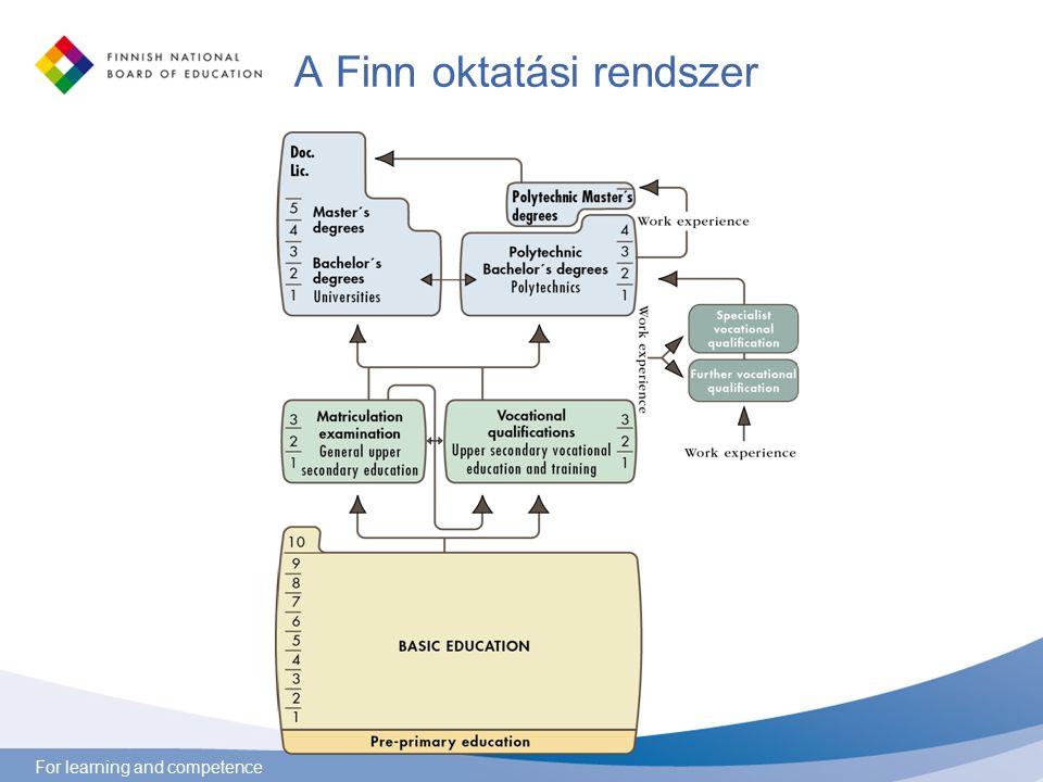 For learning and competence A Finn oktatási rendszer igazgatása Parlament Oktatási és kultúrális minisztérium Nemzeti Oktatási Tanács (FNBE) Okatási szolgáltatók (A helyi hatóságok) Önkormányzatok, Önkormányzatok szövetsége, Magánszervezetek Okatási szolgáltatók (A helyi hatóságok) Önkormányzatok, Önkormányzatok szövetsége, Magánszervezetek Iskolák és más oktatási intézmények Állami regionális szervezetek 5