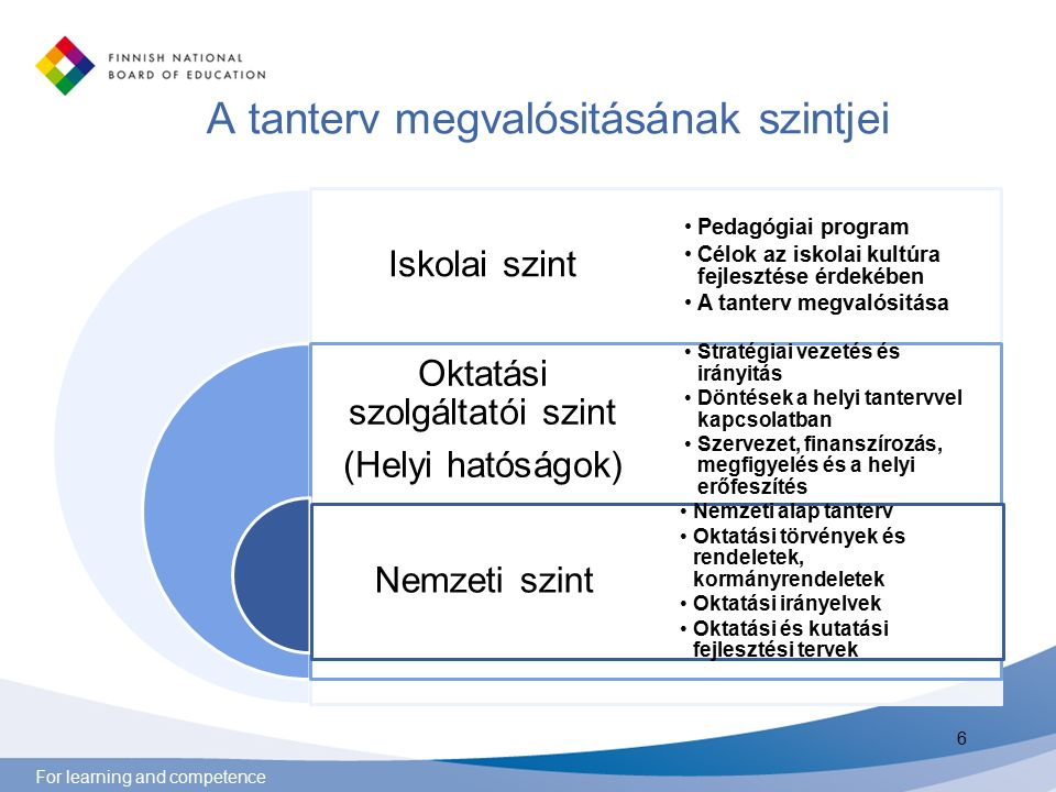 For learning and competence Hitoktatás Finnországban