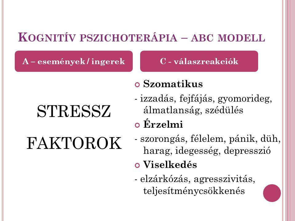 K OGNITÍV PSZICHOTERÁPIA – ABC MODELL STRESSZ FAKTOROK Szomatikus - izzadás, fejfájás, gyomorideg, álmatlanság, szédülés Érzelmi - szorongás, félelem, pánik, düh, harag, idegesség, depresszió Viselkedés - elzárkózás, agresszivitás, teljesítménycsökkenés A – események / ingerekC - válaszreakciók