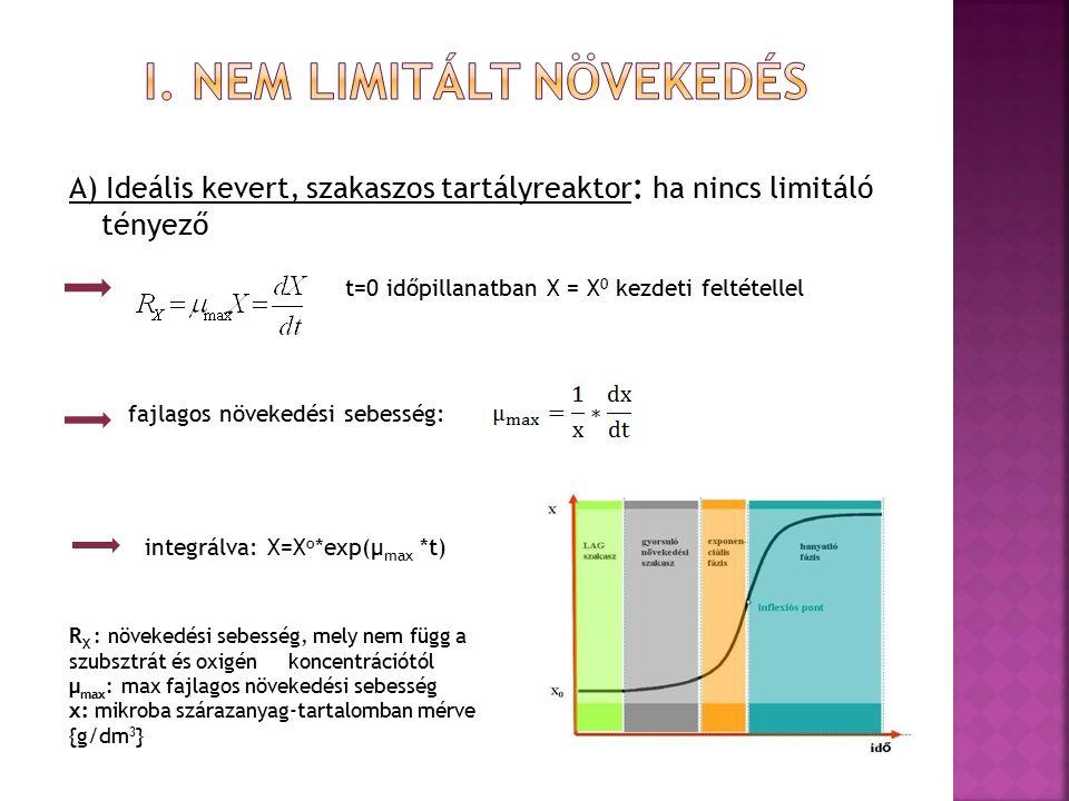 A) Ideális kevert, szakaszos tartályreaktor : ha nincs limitáló tényező fajlagos növekedési sebesség: t=0 időpillanatban X = X 0 kezdeti feltétellel R X : növekedési sebesség, mely nem függ a szubsztrát és oxigén koncentrációtól μ max : max fajlagos növekedési sebesség x: mikroba szárazanyag-tartalomban mérve {g/dm 3 } integrálva: X=X o *exp(μ max *t)