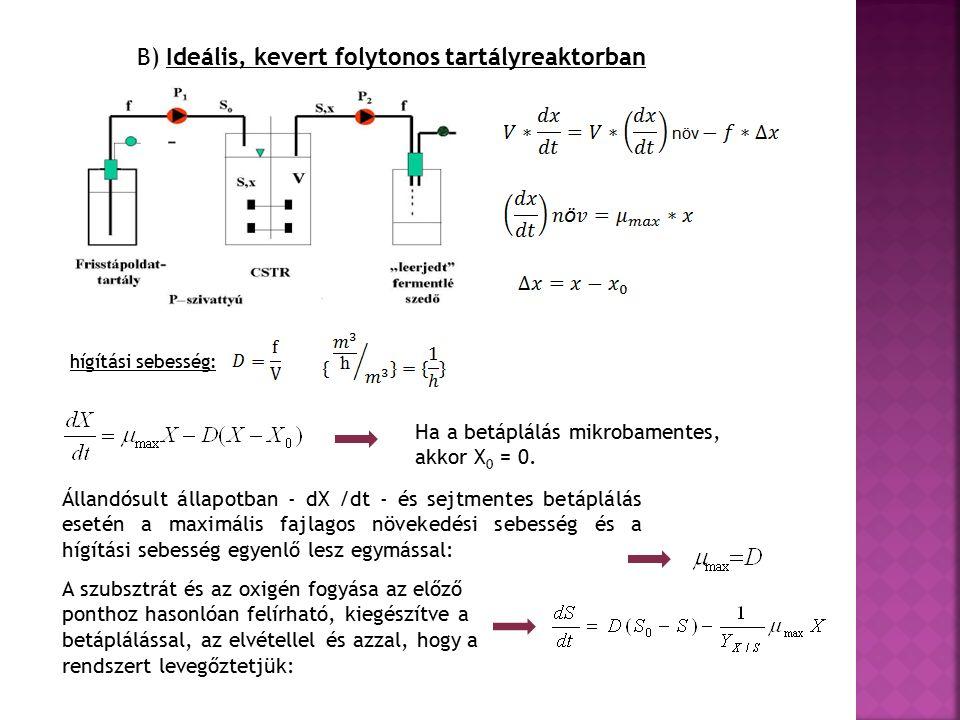 B) Ideális, kevert folytonos tartályreaktorban hígítási sebesség: Ha a betáplálás mikrobamentes, akkor X 0 = 0.