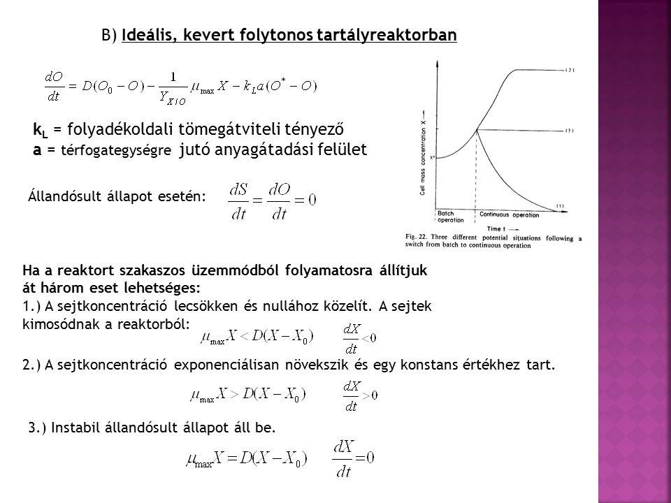 B) Ideális, kevert folytonos tartályreaktorban k L = folyadékoldali tömegátviteli tényező a = térfogategységre jutó anyagátadási felület Állandósult állapot esetén: Ha a reaktort szakaszos üzemmódból folyamatosra állítjuk át három eset lehetséges: 1.) A sejtkoncentráció lecsökken és nullához közelít.