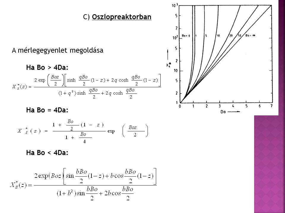 C) Oszlopreaktorban A mérlegegyenlet megoldása Ha Bo > 4Da: Ha Bo = 4Da: Ha Bo < 4Da: