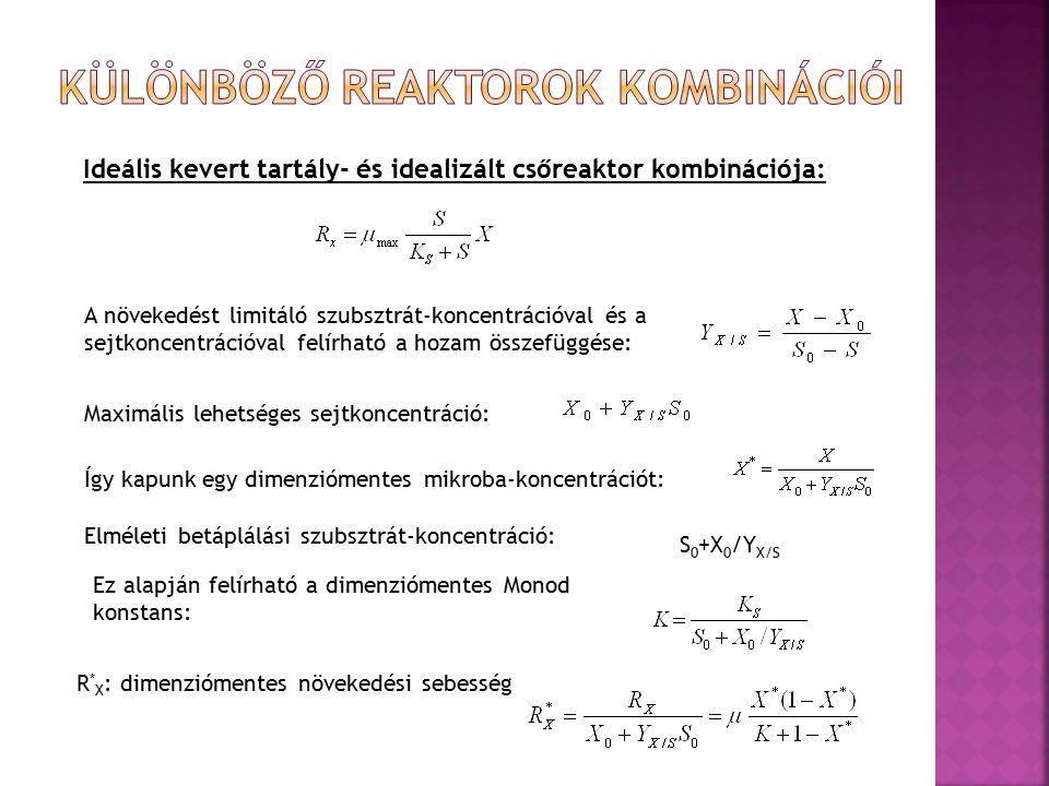 Ideális kevert tartály- és idealizált csőreaktor kombinációja: A növekedést limitáló szubsztrát-koncentrációval és a sejtkoncentrációval felírható a hozam összefüggése: Maximális lehetséges sejtkoncentráció: Így kapunk egy dimenziómentes mikroba-koncentrációt: Elméleti betáplálási szubsztrát-koncentráció: S 0 +X 0 /Y X/S Ez alapján felírható a dimenziómentes Monod konstans: R * X : dimenziómentes növekedési sebesség
