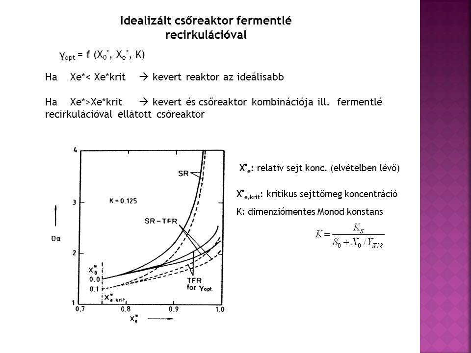 γ opt = f (X 0 *, X e *, K) Ha Xe*< Xe*krit  kevert reaktor az ideálisabb Ha Xe*>Xe*krit  kevert és csőreaktor kombinációja ill.