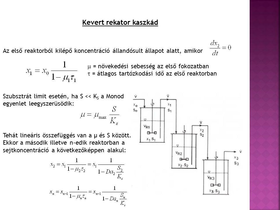 Kevert rekator kaszkád Az első reaktorból kilépő koncentráció állandósult állapot alatt, amikor  = növekedési sebesség az első fokozatban  = átlagos tartózkodási idő az első reaktorban Szubsztrát limit esetén, ha S << K S a Monod egyenlet leegyszerüsödik: Tehát lineáris összefüggés van a µ és S között.