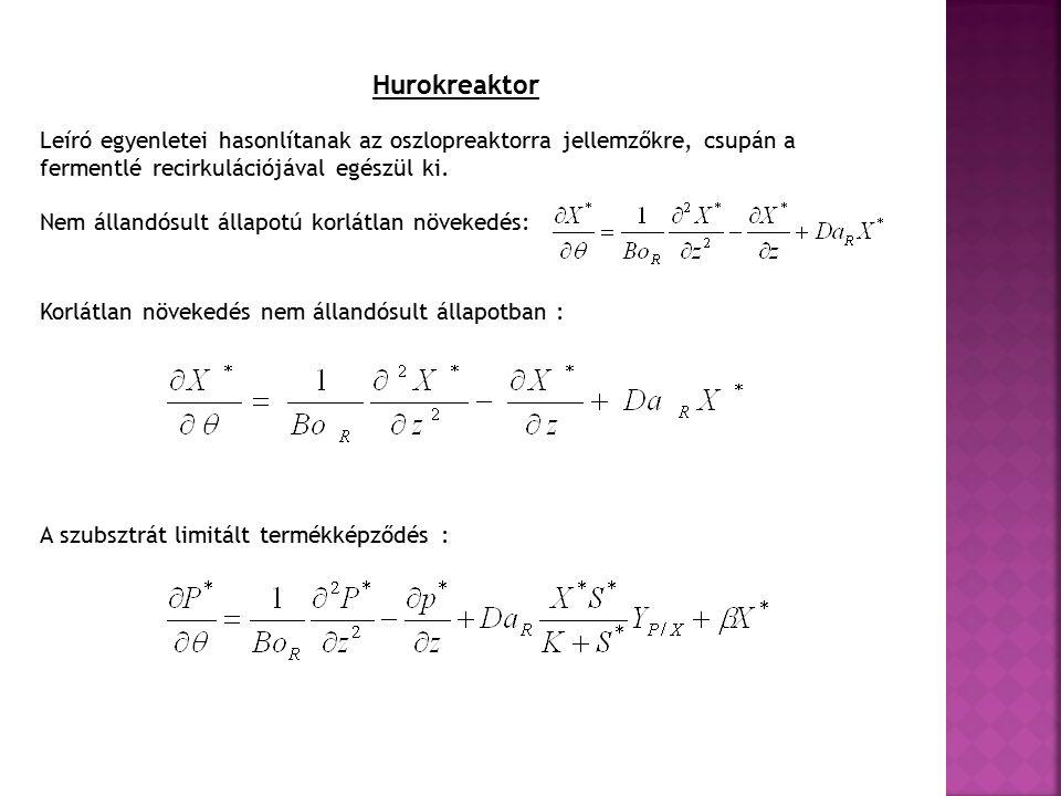 Hurokreaktor Nem állandósult állapotú korlátlan növekedés: Korlátlan növekedés nem állandósult állapotban : A szubsztrát limitált termékképződés : Leíró egyenletei hasonlítanak az oszlopreaktorra jellemzőkre, csupán a fermentlé recirkulációjával egészül ki.