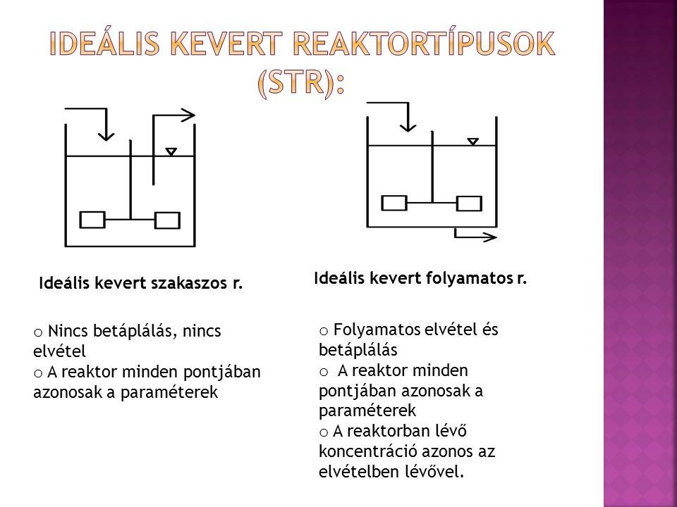 o Nincs betáplálás, nincs elvétel o A reaktor minden pontjában azonosak a paraméterek Ideális kevert szakaszos r.