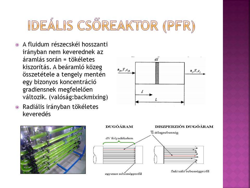  A fluidum részecskéi hosszanti irányban nem keverednek az áramlás során = tökéletes kiszorítás.