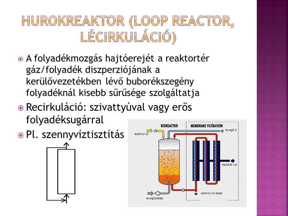  A folyadékmozgás hajtóerejét a reaktortér gáz/folyadék diszperziójának a kerülővezetékben lévő buborékszegény folyadéknál kisebb sűrűsége szolgáltatja  Recirkuláció: szivattyúval vagy erős folyadéksugárral  Pl.