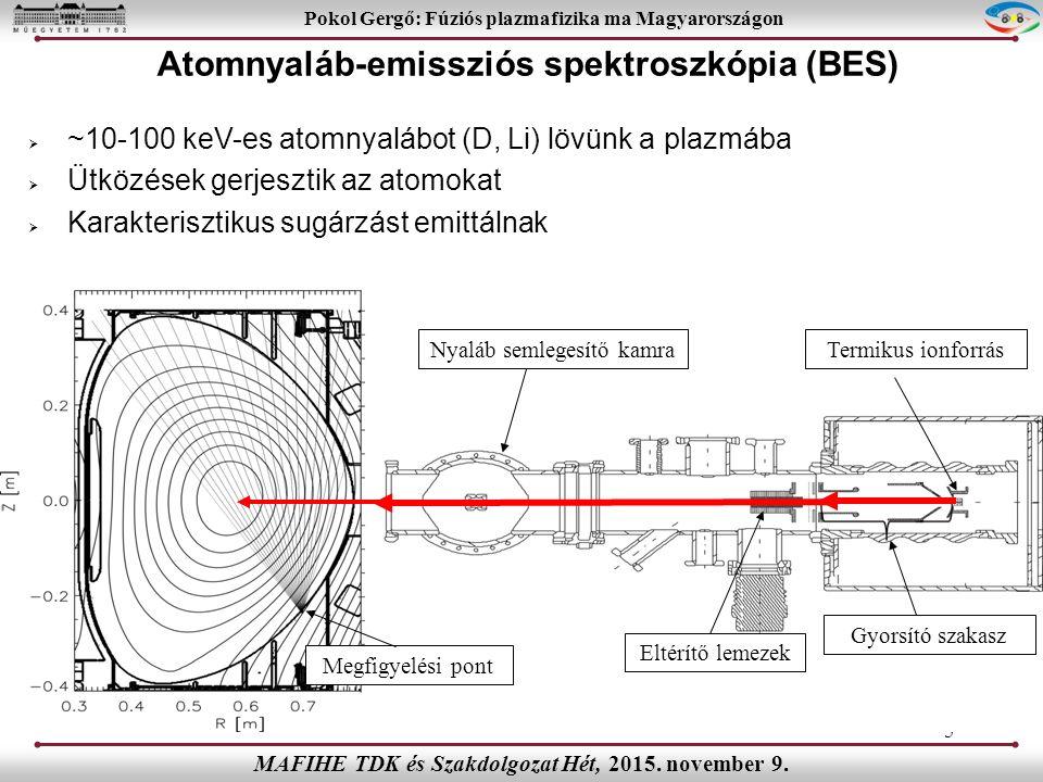  ~10-100 keV-es atomnyalábot (D, Li) lövünk a plazmába  Ütközések gerjesztik az atomokat  Karakterisztikus sugárzást emittálnak 5 Pokol Gergő: Fúziós plazmafizika ma Magyarországon MAFIHE TDK és Szakdolgozat Hét, 2015.