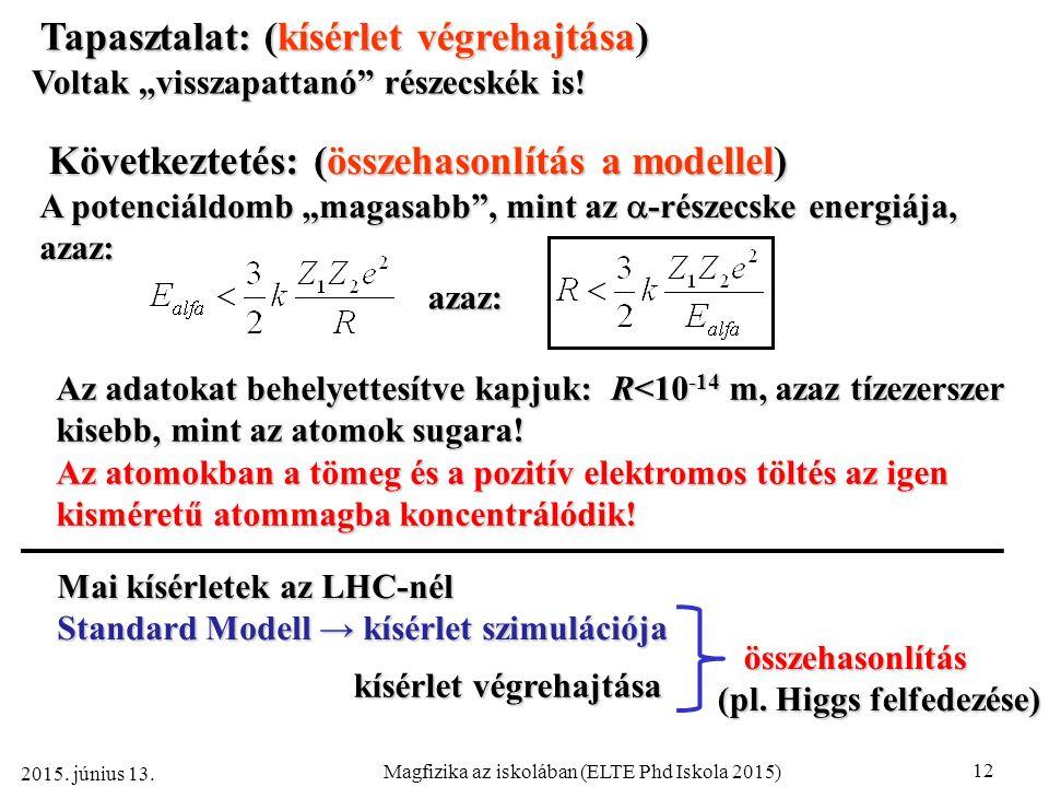 12 Magfizika az iskolában (ELTE Phd Iskola 2015) 2015.