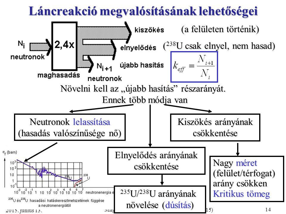 14 Magfizika az iskolában (ELTE Phd Iskola 2015) 2015.