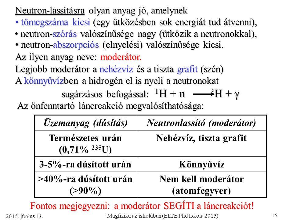 15 Magfizika az iskolában (ELTE Phd Iskola 2015) 2015.
