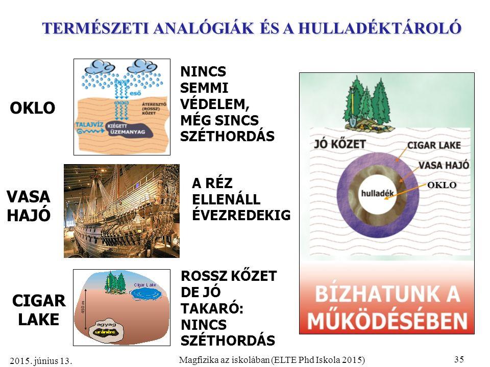 35 Magfizika az iskolában (ELTE Phd Iskola 2015) 2015.