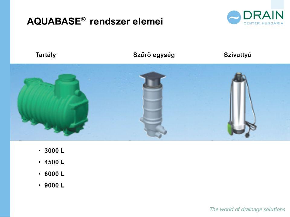 AQUABASE ® rendszer elemei Tartály Szűrő egység Szivattyú 3000 L 4500 L 6000 L 9000 L
