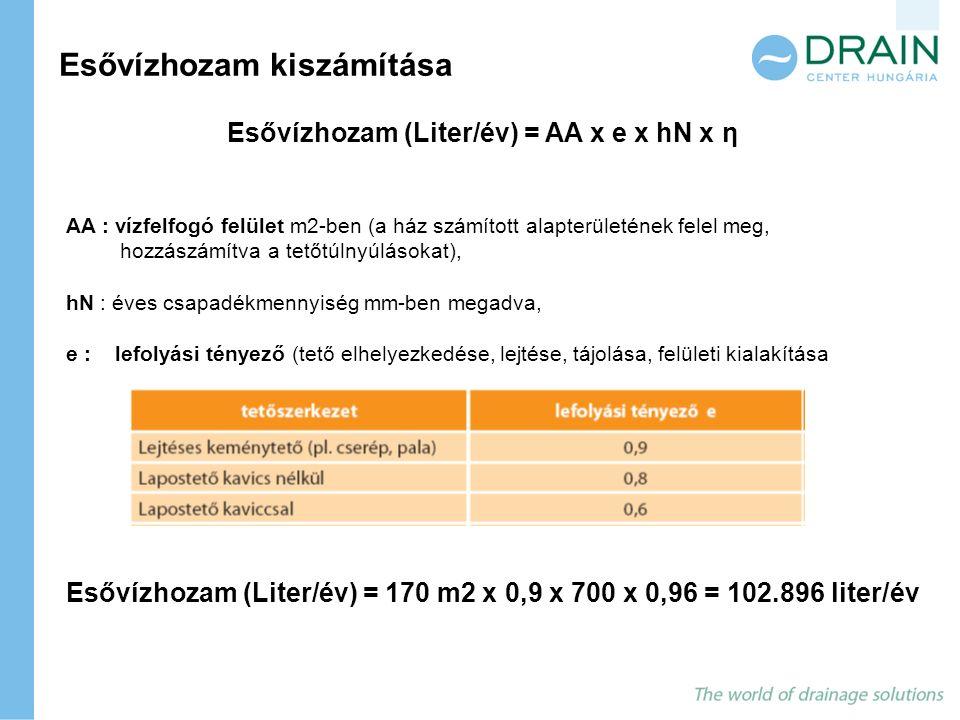 Esővízhozam kiszámítása Esővízhozam (Liter/év) = AA x e x hN x η AA : vízfelfogó felület m2-ben (a ház számított alapterületének felel meg, hozzászámítva a tetőtúlnyúlásokat), hN : éves csapadékmennyiség mm-ben megadva, e : lefolyási tényező (tető elhelyezkedése, lejtése, tájolása, felületi kialakítása Esővízhozam (Liter/év) = 170 m2 x 0,9 x 700 x 0,96 = 102.896 liter/év