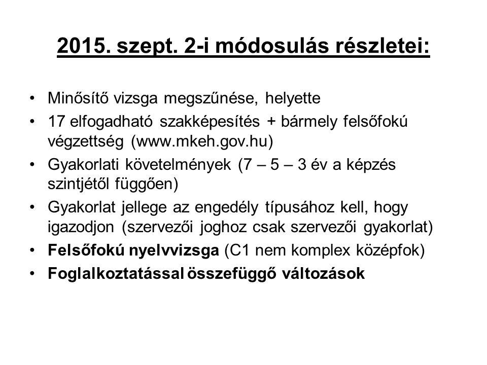 2015. szept.