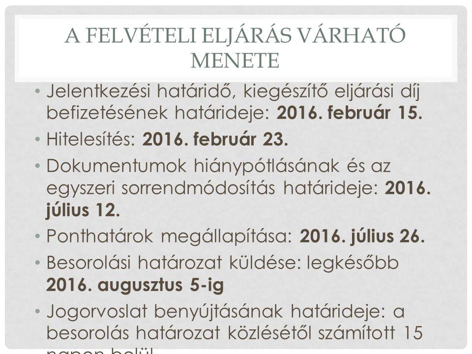 A FELVÉTELI ELJÁRÁS VÁRHATÓ MENETE Jelentkezési határidő, kiegészítő eljárási díj befizetésének határideje: 2016.
