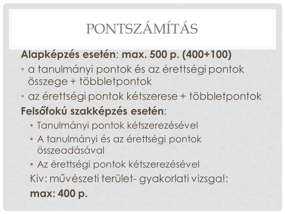 PONTSZÁMÍTÁS Alapképzés esetén : max. 500 p.