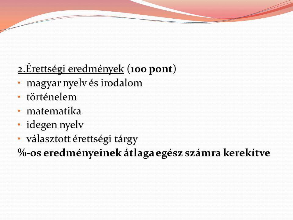 2.Érettségi eredmények (100 pont) magyar nyelv és irodalom történelem matematika idegen nyelv választott érettségi tárgy %-os eredményeinek átlaga egész számra kerekítve