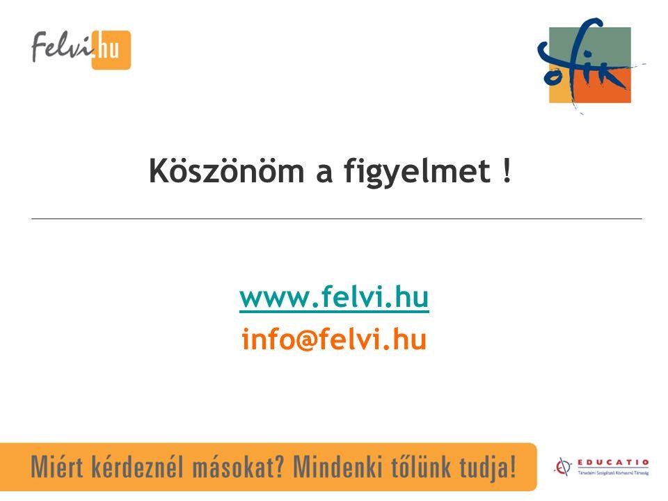 www.felvi.hu info@felvi.hu Köszönöm a figyelmet !