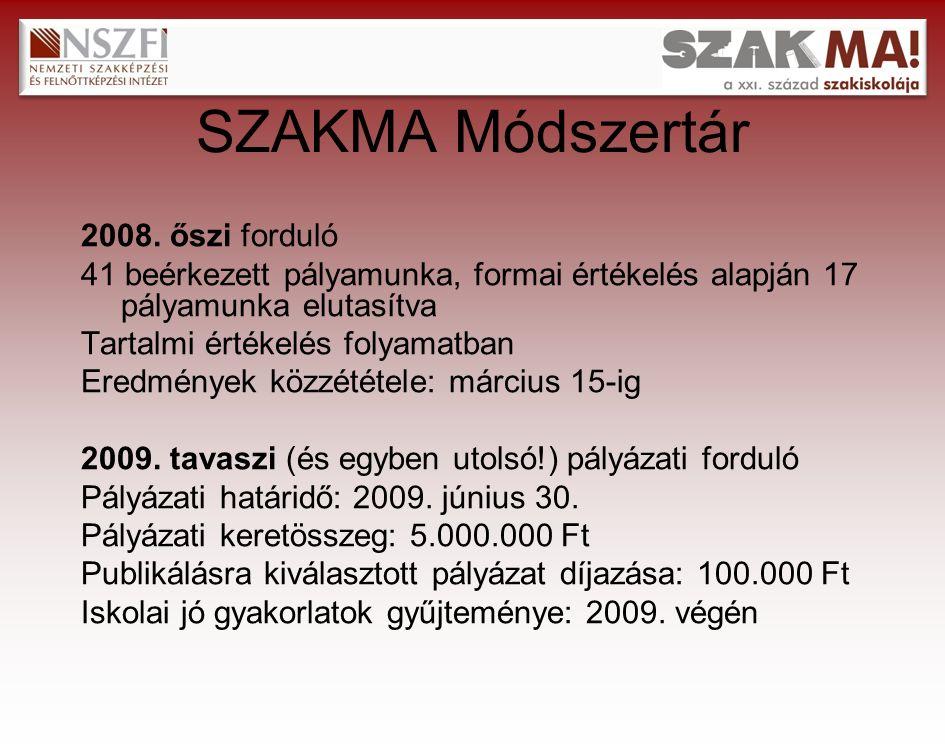 SZAKMA Módszertár 2008.