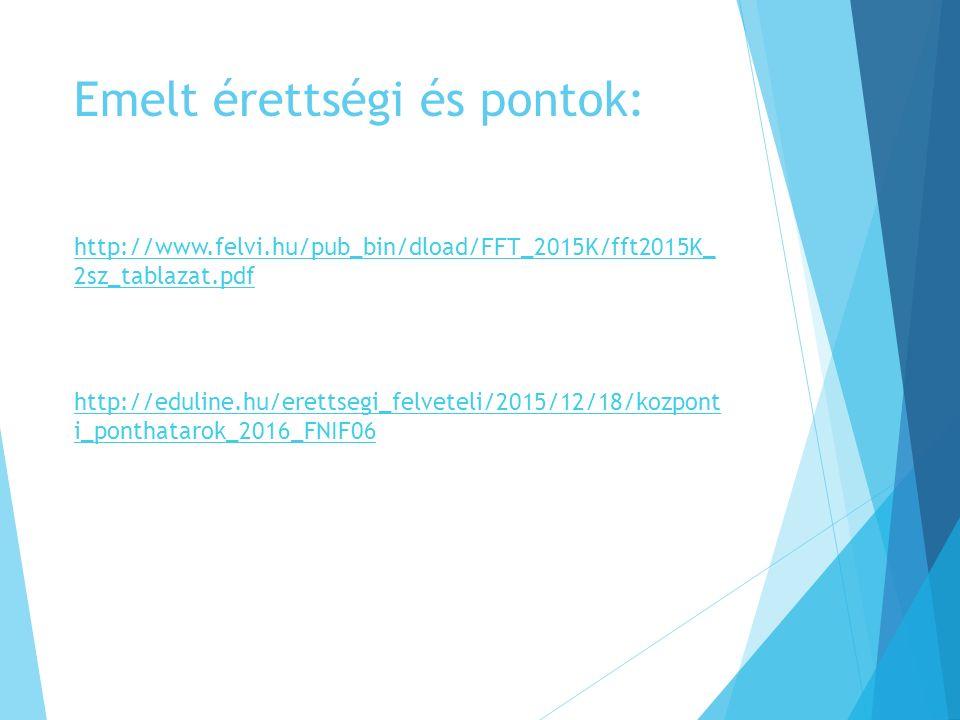 Emelt érettségi és pontok: http://www.felvi.hu/pub_bin/dload/FFT_2015K/fft2015K_ 2sz_tablazat.pdf http://eduline.hu/erettsegi_felveteli/2015/12/18/kozpont i_ponthatarok_2016_FNIF06