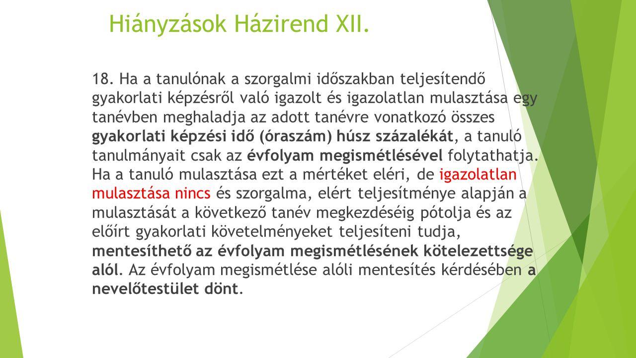 Hiányzások Házirend XII. 18.