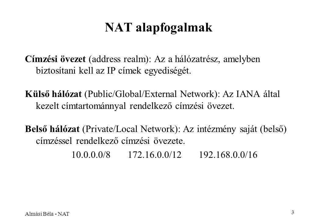 Almási Béla - NAT 3 NAT alapfogalmak Címzési övezet (address realm): Az a hálózatrész, amelyben biztosítani kell az IP címek egyediségét.