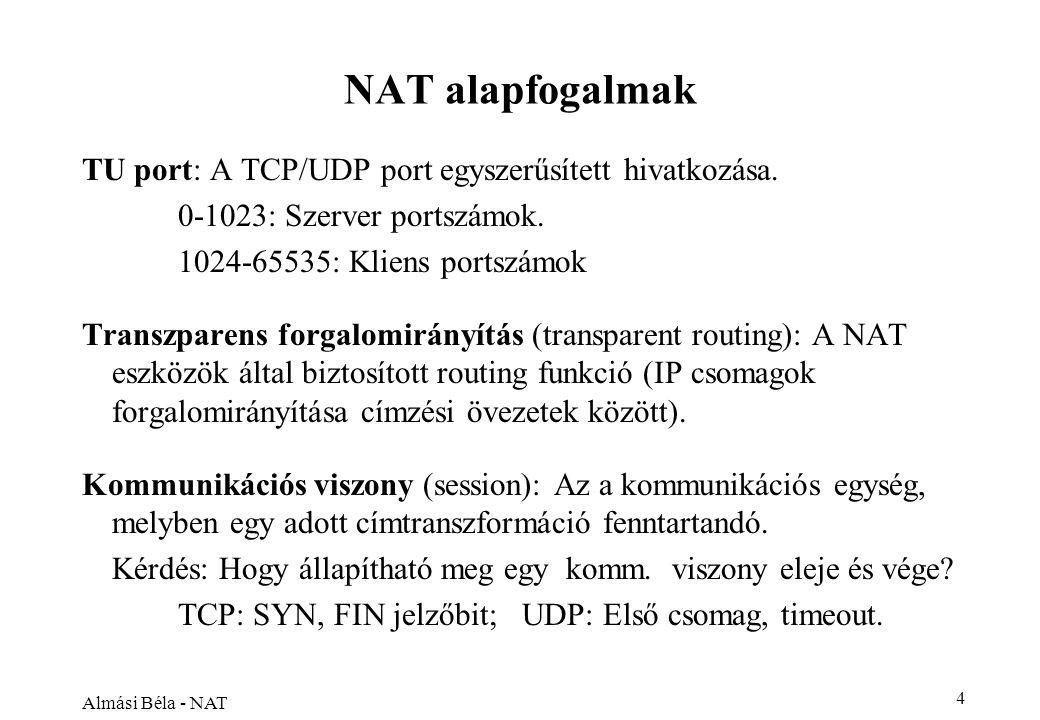Almási Béla - NAT 4 NAT alapfogalmak TU port: A TCP/UDP port egyszerűsített hivatkozása.