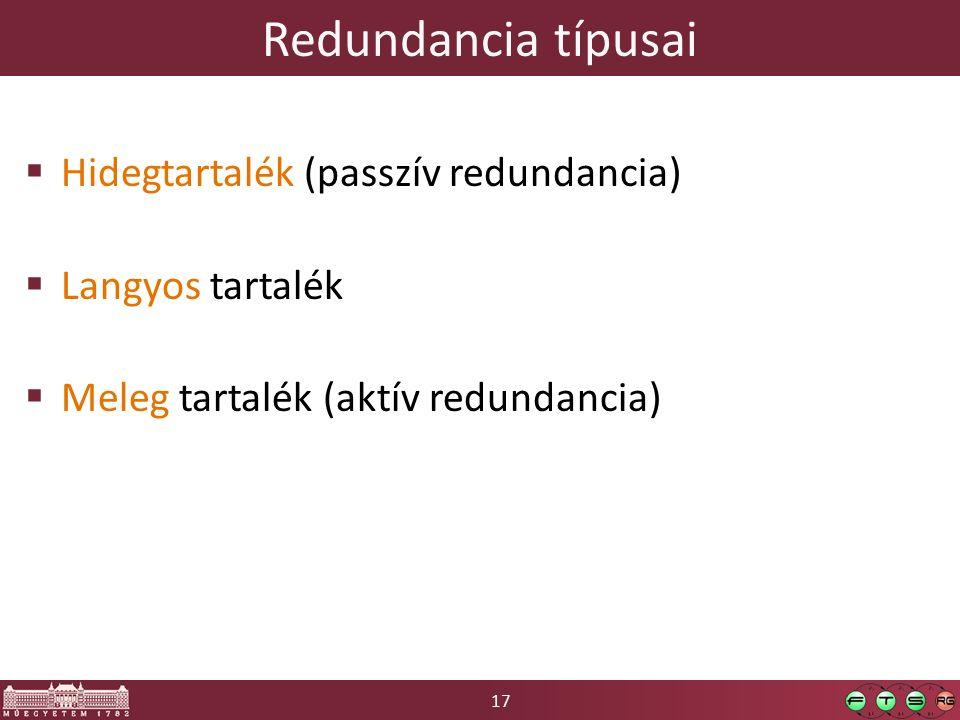 17 Redundancia típusai  Hidegtartalék (passzív redundancia)  Langyos tartalék  Meleg tartalék (aktív redundancia)
