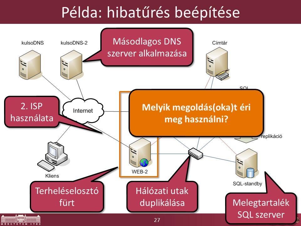 27 Példa: hibatűrés beépítése Másodlagos DNS szerver alkalmazása Terheléselosztó fürt Hálózati utak duplikálása Melegtartalék SQL szerver 2.