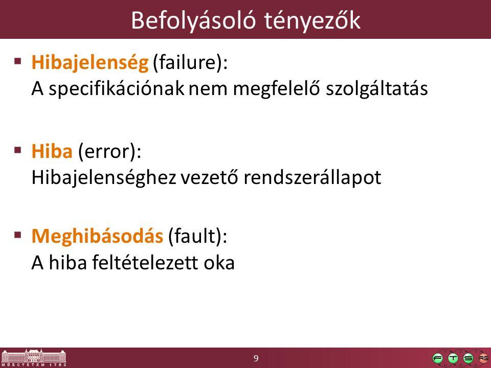 9 Befolyásoló tényezők  Hibajelenség (failure): A specifikációnak nem megfelelő szolgáltatás  Hiba (error): Hibajelenséghez vezető rendszerállapot  Meghibásodás (fault): A hiba feltételezett oka