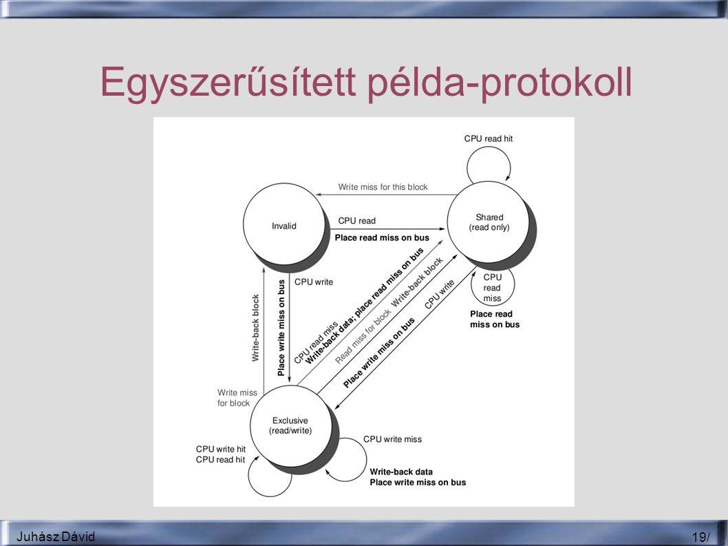 Juhász Dávid 19 / Egyszerűsített példa-protokoll