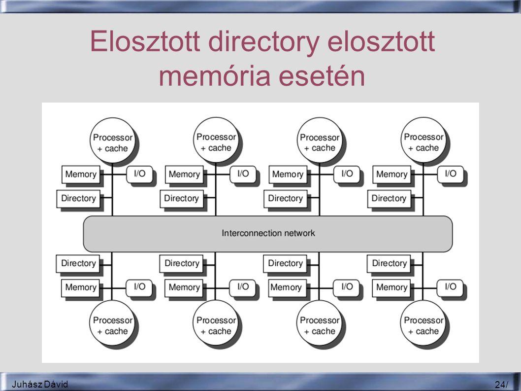 Juhász Dávid 24 / Elosztott directory elosztott memória esetén