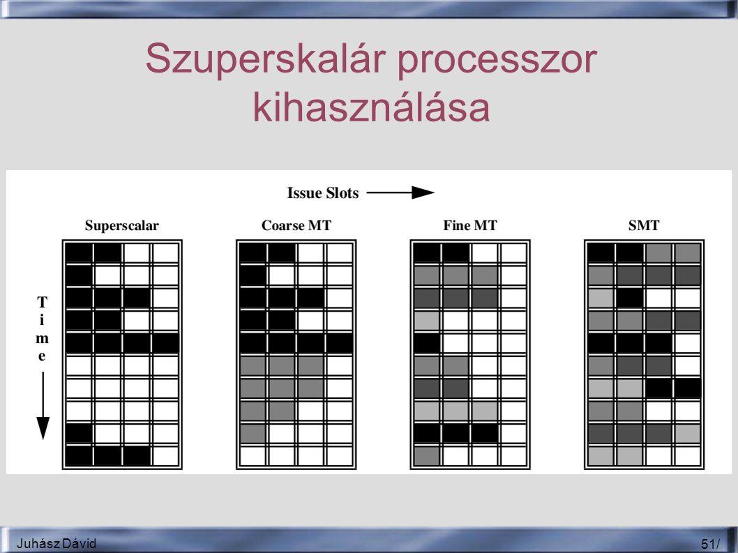 Juhász Dávid 51 / Szuperskalár processzor kihasználása