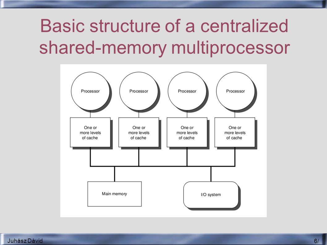 Juhász Dávid 57 / Virtuális memória használata ● Osztott címtér egy hálózatban ● Virtuális memória OS támogatással – Distributed/shared virtual memory (D/SVM) – Másolás read-only módban ● Hardver támogatás szükséges – Írás esetén OS trap, hasonló a directory protokollhoz ● Lapokon alapul – Nagy lapok ● False sharing vagy a lapok kihasználatlansága ● Szoftveres implementáció – Nagy overhead, rossz teljesítmény ● Lazán kapcsolt üzenetküldő rendszerhez használható ● Hardveres segítség vagy fordítók fejlődése javíthatná