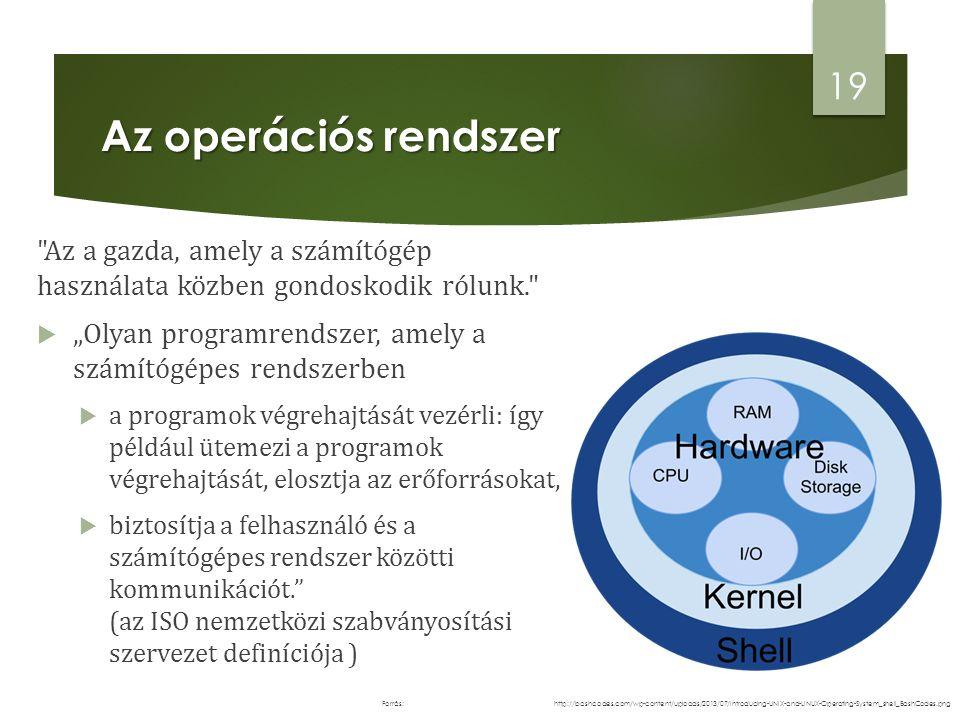 """Az operációs rendszer Az a gazda, amely a számítógép használata közben gondoskodik rólunk.  """"Olyan programrendszer, amely a számítógépes rendszerben  a programok végrehajtását vezérli: így például ütemezi a programok végrehajtását, elosztja az erőforrásokat,  biztosítja a felhasználó és a számítógépes rendszer közötti kommunikációt. (az ISO nemzetközi szabványosítási szervezet definíciója ) 19 http://bashcodes.com/wp-content/uploads/2013/07/Introducing-UNIX-and-LINUX-Operating-System_shell_BashCodes.pngForrás:"""