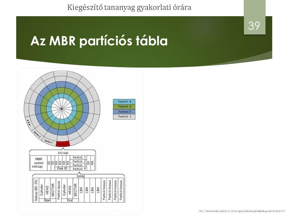 Az MBR partíciós tábla 39 http://meskobalazs.progmat.hu/tananyagok/operacios_rendszerek_gyakorlat/book.htmlForrás: Kiegészítő tananyag gyakorlati órára