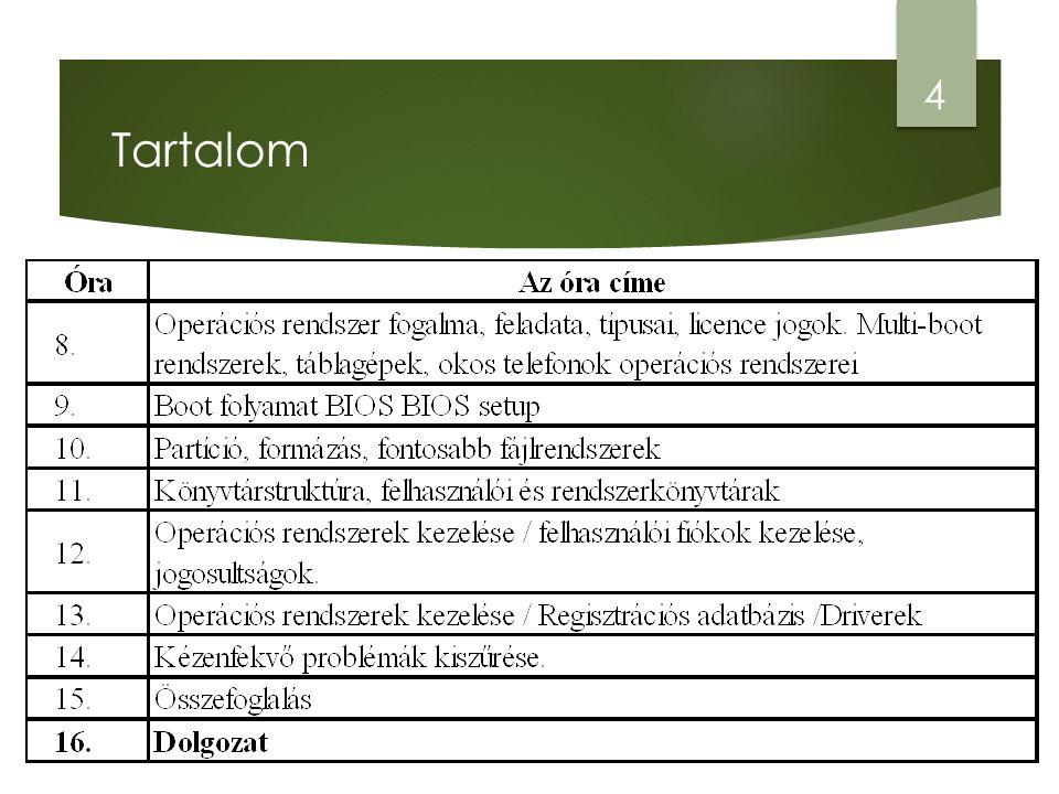 Partíció, formázás, fontosabb fájlrendszerek 35