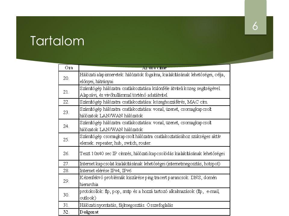 Operációs rendszerek kezelése 3. rendszerkezelés 57 Forrás: Vezérlőpult