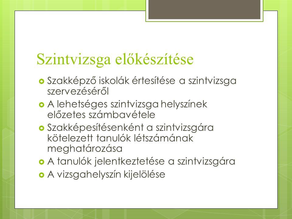 Szintvizsga előkészítése  Szakképző iskolák értesítése a szintvizsga szervezéséről  A lehetséges szintvizsga helyszínek előzetes számbavétele  Szak