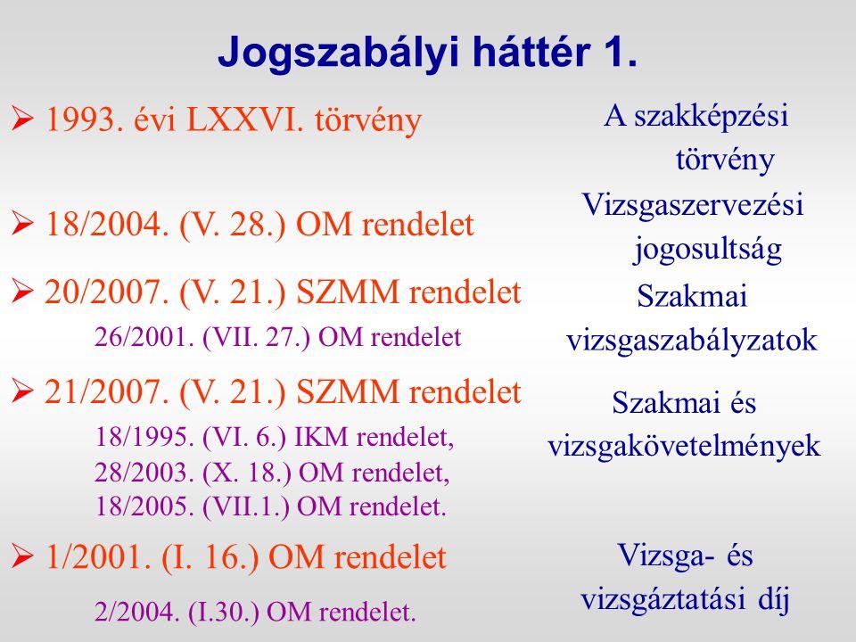Jogszabályi háttér 2.A szakképzésről szóló 1993. évi LXXVI.