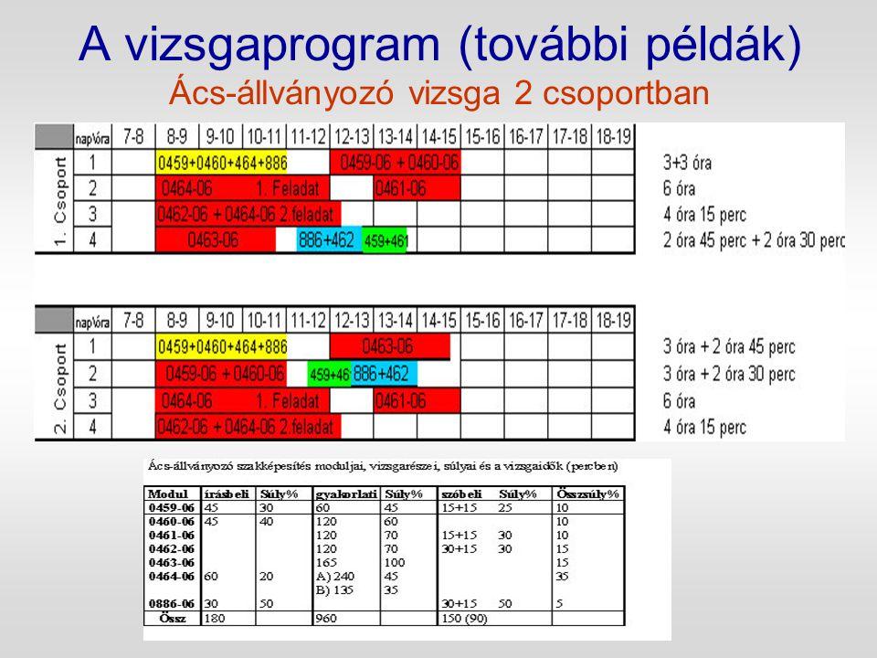 A vizsgaprogram (további példák) Ács-állványozó vizsga 2 csoportban