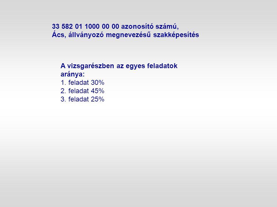 33 582 01 1000 00 00 azonosító számú, Ács, állványozó megnevezésű szakképesítés A vizsgarészben az egyes feladatok aránya: 1. feladat 30% 2. feladat 4