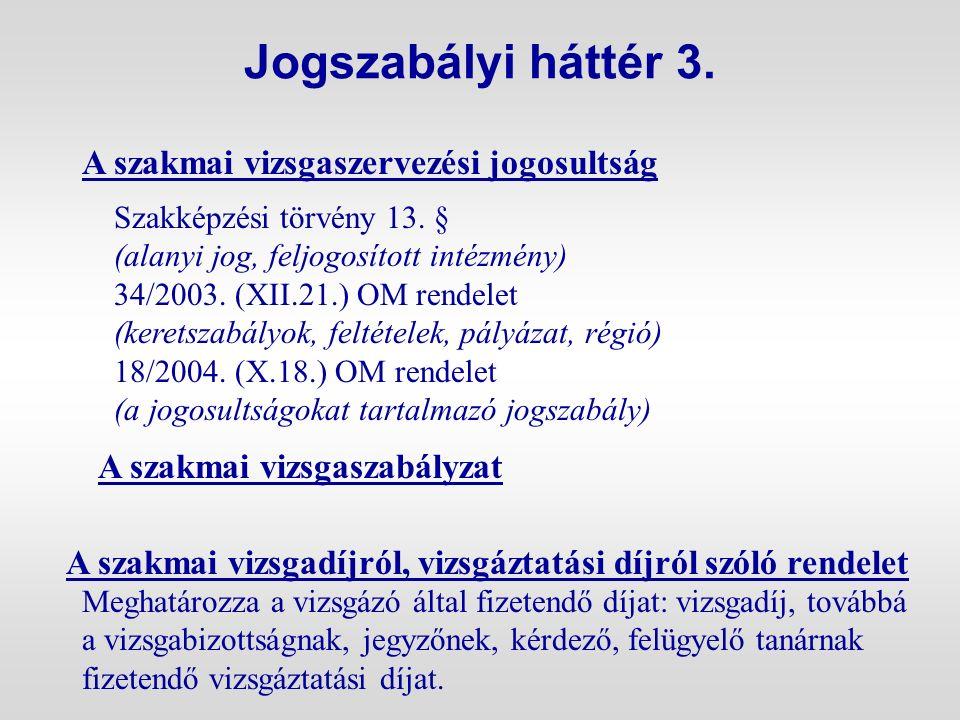 A SZAKMAI VIZSGA ÉRTÉKELÉSE 3.